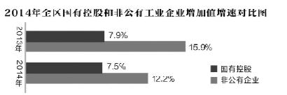 去年广西规模以上工业增速排全国第10位 西部第4位