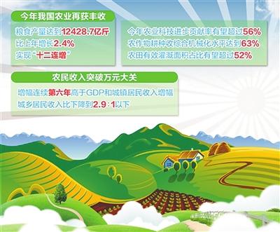 """中央农村工作会议:""""十三五""""时期积极推进农业现代化"""