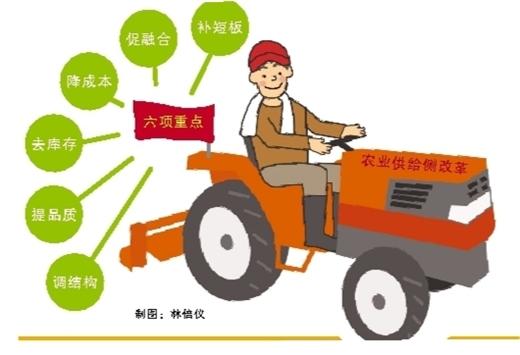 从桂林市情况来看,桂林推进农村电商的发展,有着较好的先天条件。一是桂林市近几年高度重视电子商务发展,为农村电商发展打下良好的基础,二是桂林市作为农业大市,名特优农产品众多,为电商发展提供了必要基础。然而,桂林市对农村电商发展和认知还处在初级阶段,体制 【详细】