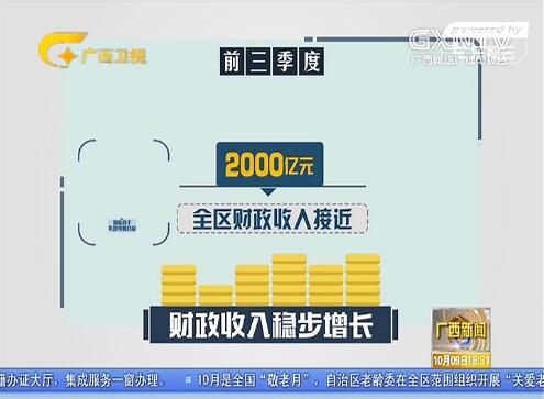 广西财政收入稳步增长 2017年前三季度达1950亿元