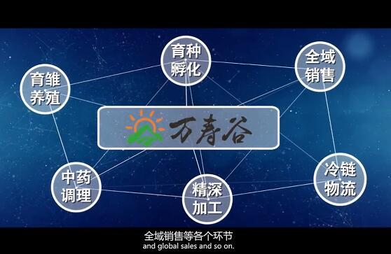 万寿谷集团创新扶贫模式见效果 带动产业发展