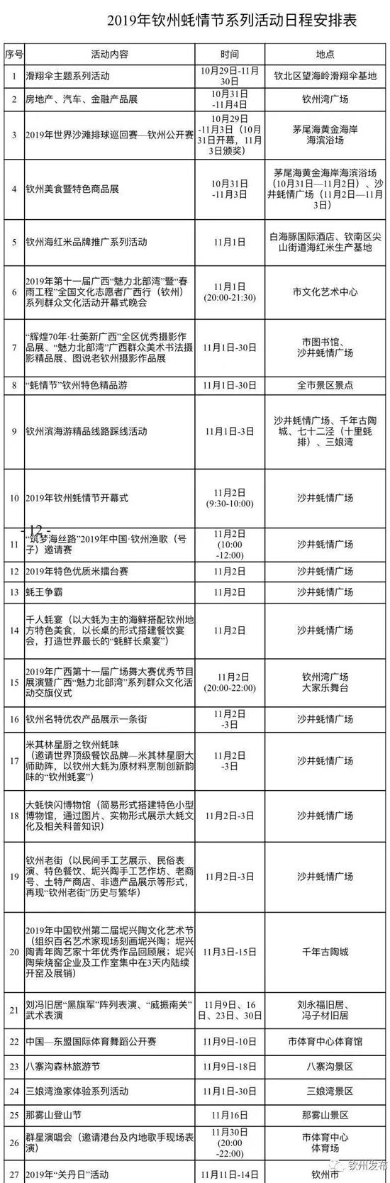 钦州蚝情节系列活动10月29日开启 活动详细安排表出炉(组图)