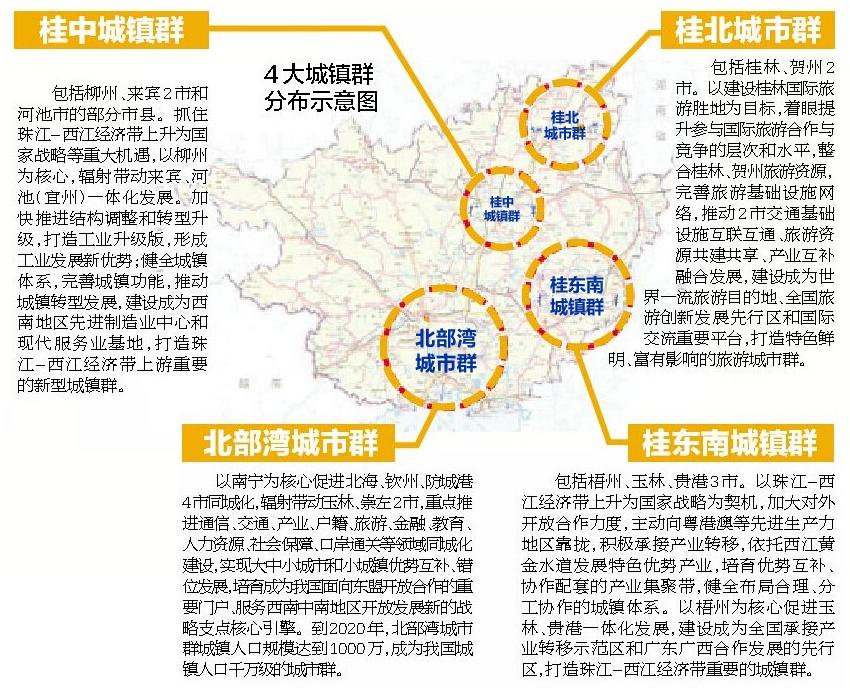 广西新型城镇化猜想
